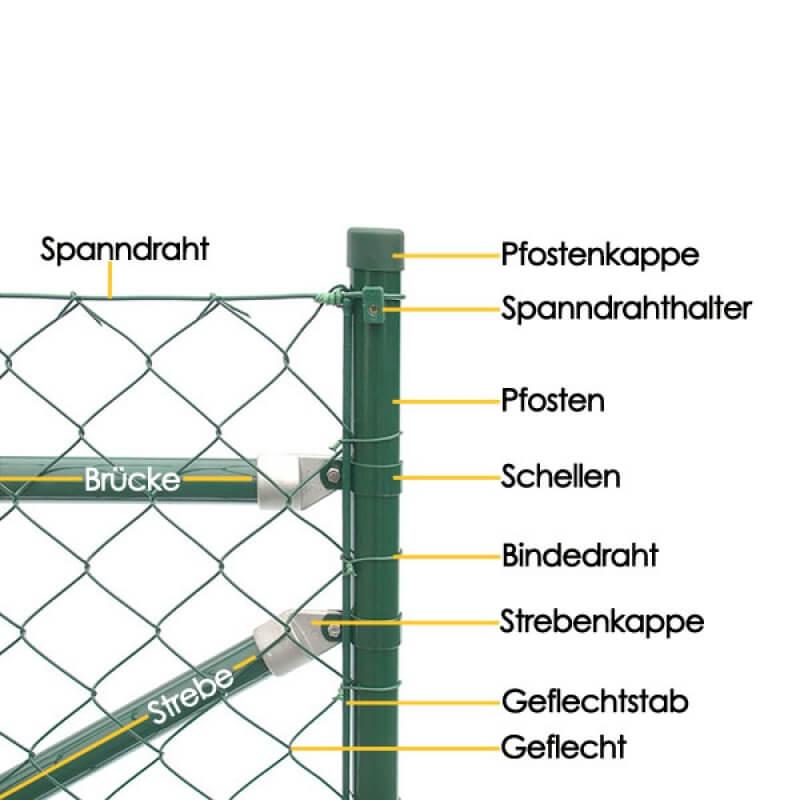 Ausgezeichnet Schaltplan Für Hausleuchten Fotos - Schaltplan-Ideen ...