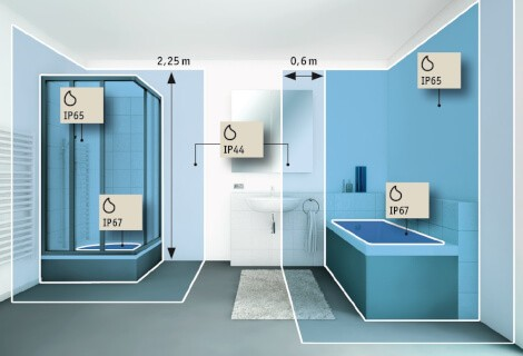 IP Schutz Badezimmer Paulmann